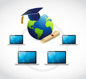 Computer education network concept illustration Royalty Free Stock Photography