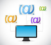 Computer email communication concept illustration Stock Photo