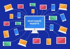 Computer en apparatenpictogrammen, ontvankelijke websitepictogrammen, vlakke pictogrammen Royalty-vrije Stock Afbeelding