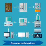 Computer evolution flat Royalty Free Stock Images