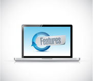 Computer features sign illustration Royalty Free Stock Photos