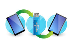 Computer flash drive around two tablets. Illustration design over white Royalty Free Stock Photography