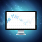 Computer with forex chart on desktop. Royalty Free Stock Image