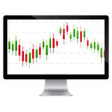 Computer with forex chart on desktop. Stock Photo
