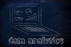 Computer with graphs and stats for data analytics Royalty Free Stock Images
