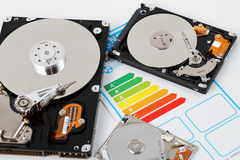 Computer HDD and energy efficiency Royalty Free Stock Photo