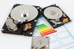 Computer HDD und Energieeffizienz Lizenzfreie Stockfotos