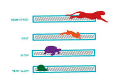 Computer or Internet Speed using Animal Icons. Animals as symbols for speed in tech industry products and softwares. Editable Clip Art vector illustration