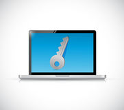 Computer key of privacy concept illustration Stock Photos