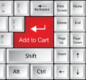 Computer Keyboard with Add to Cart, Business Concept Stock Images