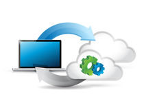 computer laptop cycle clouds and gears Stock Photo