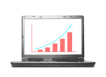Computer Laptop Financial Graph. Computer laptop displaying a financial graph isolated on white Stock Photos