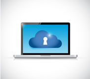 Computer laptop and secure cloud. illustration Royalty Free Stock Image