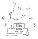 Computer, laptop, tablet and phone vector set Royalty Free Stock Photos