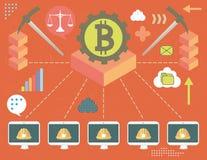Computer mining for virtual money Stock Photos