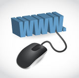 Computer mouse connected to the blue word WWW Stock Images