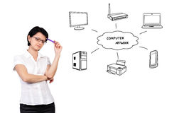 Computer network. Businesswoman and model computer network Stock Photo
