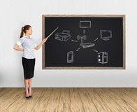 Computer network on blackboard Royalty Free Stock Image