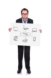 Computer network. Businessman holding poster with drawing computer network Stock Photography