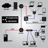 Computer network connection icons eps10 Royalty Free Stock Images