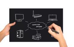 Computer network scheme Stock Photography