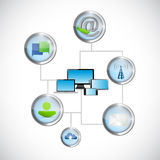 Computer network technology communication. Illustration design over a white background Stock Images