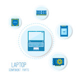 Computer parts icons Royalty Free Stock Photos