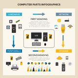 Computer Parts Infographic Royalty Free Stock Photos