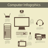 Computer Peripheral Devices Infographics Royalty Free Stock Photo