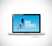 Computer sales channels illustration design Royalty Free Stock Images