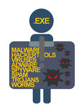Computer Security characters label virus file .exe Royalty Free Stock Photography