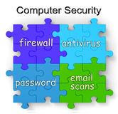 Computer Security Puzzle Shows Firewall And Antivirus Royalty Free Stock Photo