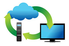 Computer server and cloud storage. Concept illustration design over white Royalty Free Stock Photos