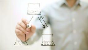 Computer sociaal netwerk stock videobeelden