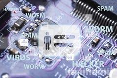 Computer technology Stock Photos