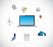 Computer tools and connection illustration design Royalty Free Stock Photography