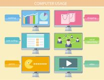Computer usage concept in flat design. Computer usage to communicate using a wide range of social media email, social network, instant messaging, news, photos Stock Photography