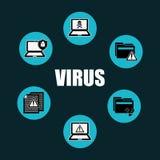 Computer virus. Design, vector illustration eps10 graphic Royalty Free Stock Image