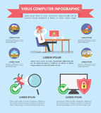 Computer virus and security infograhpic design template Royalty Free Stock Photo