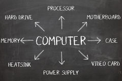 Computerdiagram op Bord Stock Foto
