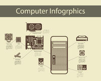 Computerhardware Infographics Stockfoto