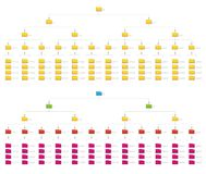 Computernetzwerk-Datei-Ordner-vertikale numerische Organisationsstruktur-Flussdiagramm-Vektor-Grafik Stockbilder