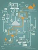 Computerverbindung Lizenzfreies Stockbild