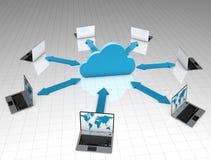 Computerwolkennetz Stockfotografie