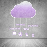 Computing cloud Stock Images