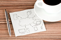 Computing cloud on a napkin. And cup of coffee Stock Photography