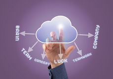 Computing concept. Close up of businessman touching cloud icon with finger Stock Image