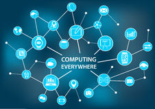 Computing everywhere concept as  illustration Royalty Free Stock Photos