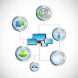Comunicación de la tecnología de la red de ordenadores ilustración del vector