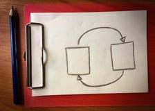 Comunicación de maneras de dos en concepto del negocio Imagen de archivo